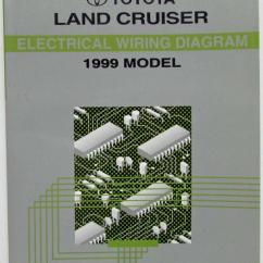 1974 Toyota Land Cruiser Wiring Diagram Vw Polo 6r Radio 1999 Electrical Manual For Usa