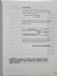 2000 Toyota Solara Wiring Diagram - wiring diagrams image ...