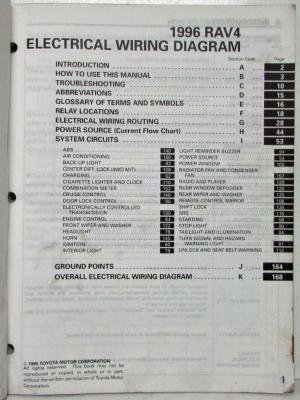 1996 Toyota RAV4 Electrical Wiring Diagram Manual