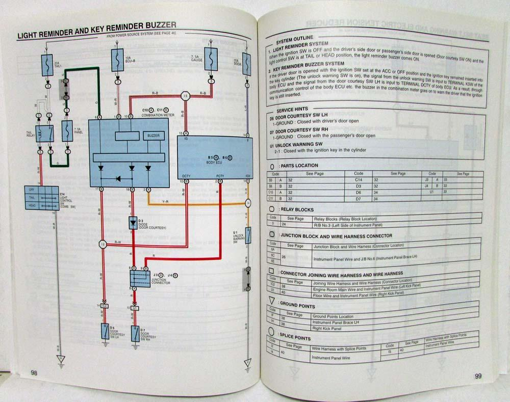medium resolution of caldina wiring diagram wiring diagram for youtoyota caldina wiring diagram schematic diagram database 2005 toyota caldina