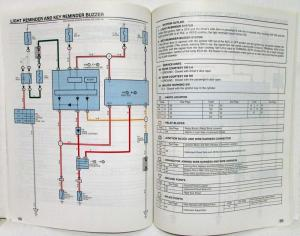 2003 Toyota MR2 Electrical Wiring Diagram Manual