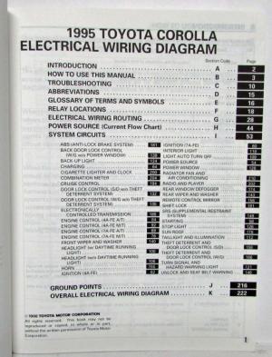 1995 Toyota Corolla Electrical Wiring Diagram Manual US