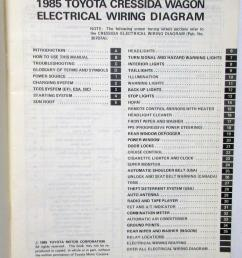 1985 toyota cressida station wagon repair manual electrical wiring diagram [ 793 x 1000 Pixel ]