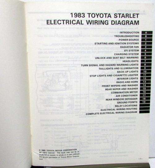 small resolution of starlet wiring diagram