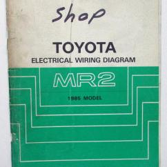 1985 Toyota Mr2 Wiring Diagram Cadet Heater Smartdetoxnet Service Shop Repair Manual Electrical Us Ca
