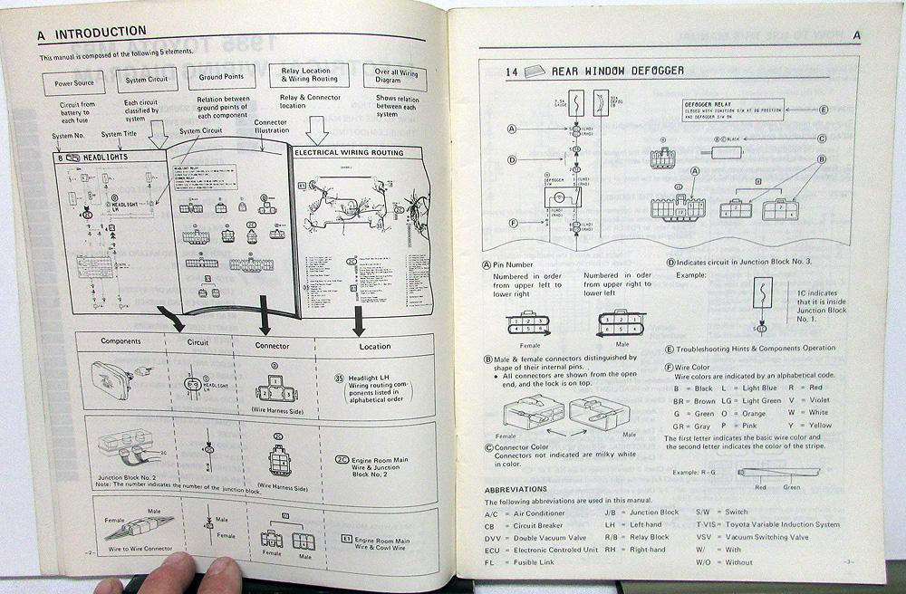 1985 toyota mr2 wiring diagram ford falcon ef stereo service shop repair manual electrical us ca
