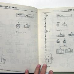 1985 Toyota Mr2 Wiring Diagram For Dimmer Switch Service Shop Repair Manual Electrical Us Ca