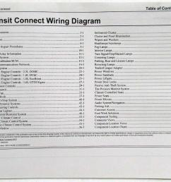 2014 ford transit connect electrical wiring diagrams manual 2014 ford transit connect wiring [ 1000 x 795 Pixel ]