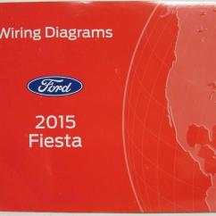 Ford Puma Central Locking Wiring Diagram Panasonic Radio 2015 Fiesta Electrical Diagrams Manual