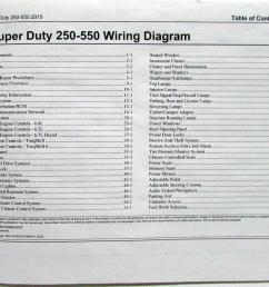 2015 ford f 250 350 450 550 super duty pickup electrical wiring 2015 ford super duty trailer wiring diagram 2015 ford super duty wiring diagram [ 1000 x 797 Pixel ]