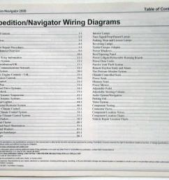 2009 ford expedition lincoln navigator electrical wiring diagrams manual [ 1000 x 791 Pixel ]