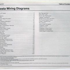 Ford Puma Central Locking Wiring Diagram Wilson Marine Alternator 2011 Fiesta Electrical Diagrams Manual