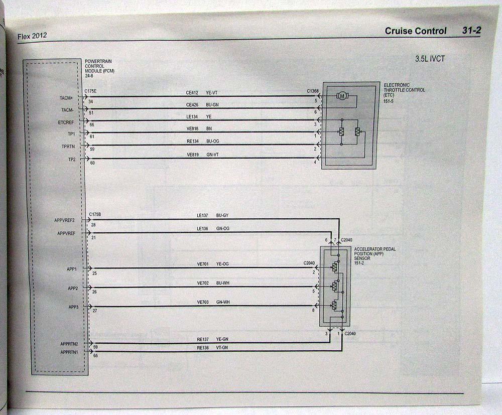 medium resolution of 2012 ford flex electrical wiring diagrams manual 2012 ford flex wiring diagram