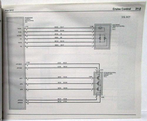 small resolution of 2012 ford flex electrical wiring diagrams manual 2012 ford flex wiring diagram