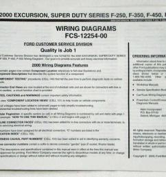 2000 ford excursion f 250 350 450 550 superduty electrical wiring diagram manual [ 1000 x 813 Pixel ]
