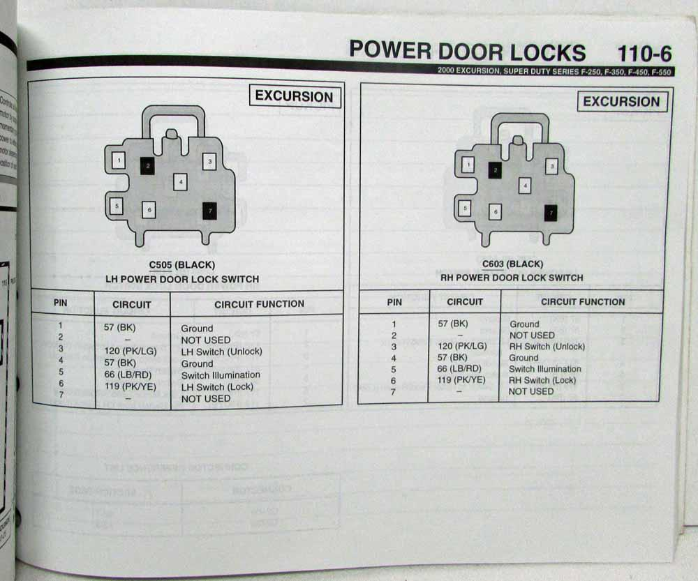 hight resolution of 2000 ford excursion f 250 350 450 550 superduty electrical wiring diagram manual