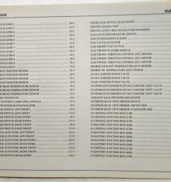 2008 ford econoline club wagon e series van electrical wiring diagrams manual [ 1000 x 814 Pixel ]