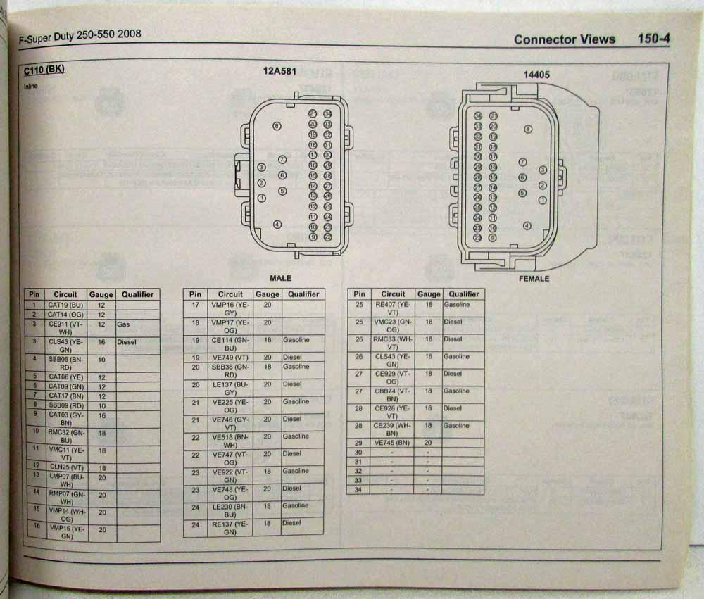 medium resolution of 2008 ford f 250 350 450 550 super duty pickup electrical wiring diagrams manual
