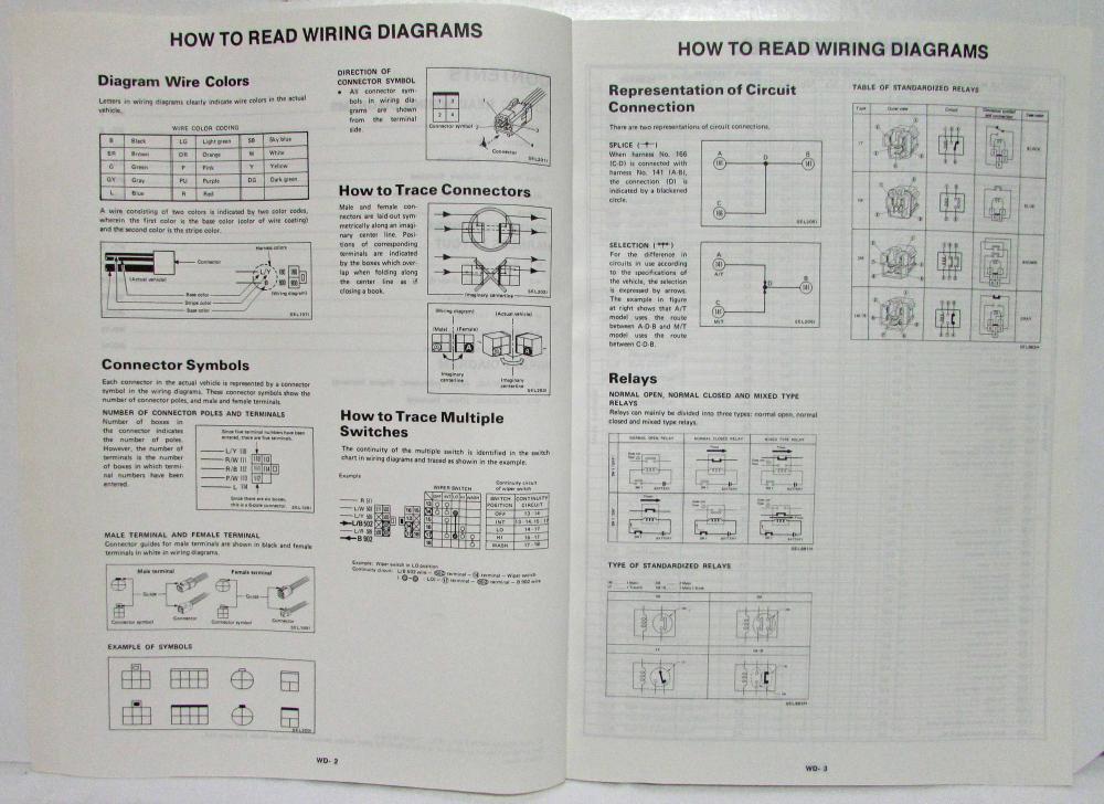 1988 Nissan Stanza Wagon/Multi 4WD SGL Electrical Wiring