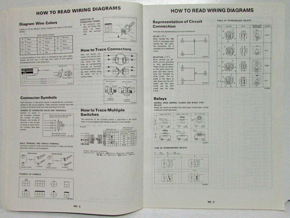 1992 Nissan Sentra NX-1600 NX-2000 Electrical Wiring