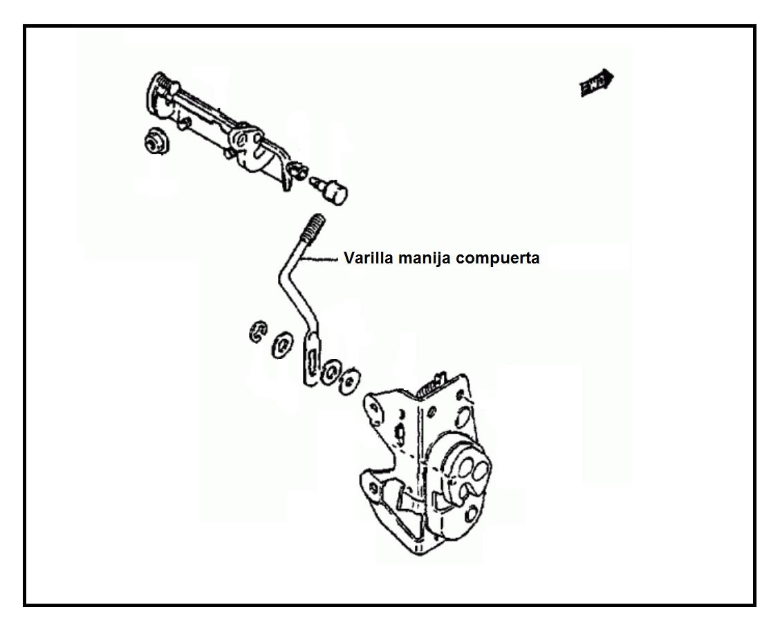 Varilla Manija Compuerta Chevrolet Samurai Cabinado