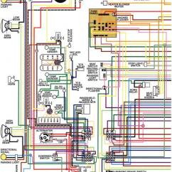1976 Corvette Dash Wiring Diagram Heil 5000 1974 All Makes Models Parts | 14377 Nova Full Color - With Console 8 ...