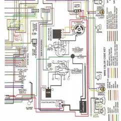 2002 Chevy Impala Parts Diagram Honda Civic 2000 Radio Wiring Schematic 1964 Fuse Panel S10 68