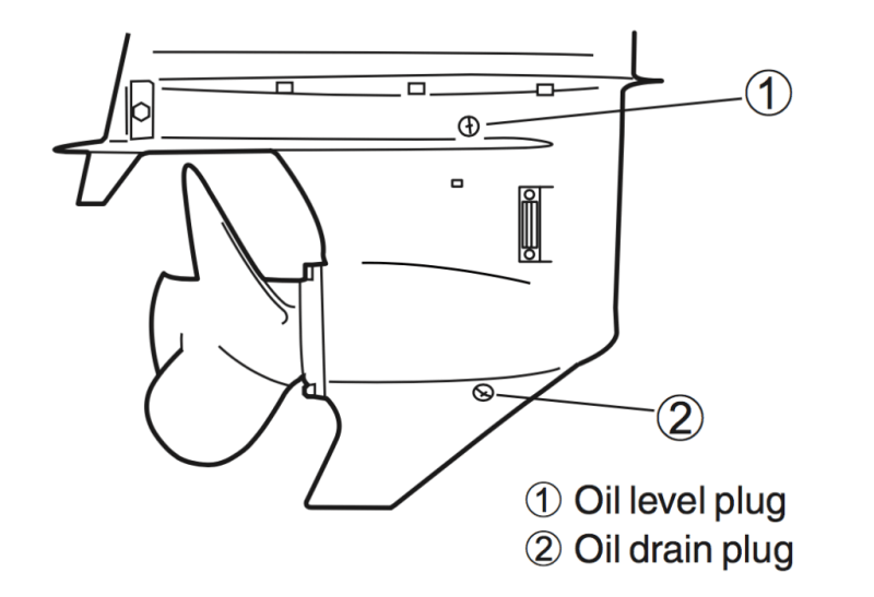 How to Change the Lower Unit Oil on a Boat