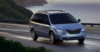 Chrysler Town and Country Hesitates When Accelerating 1999 2002 2003 2004 2005
