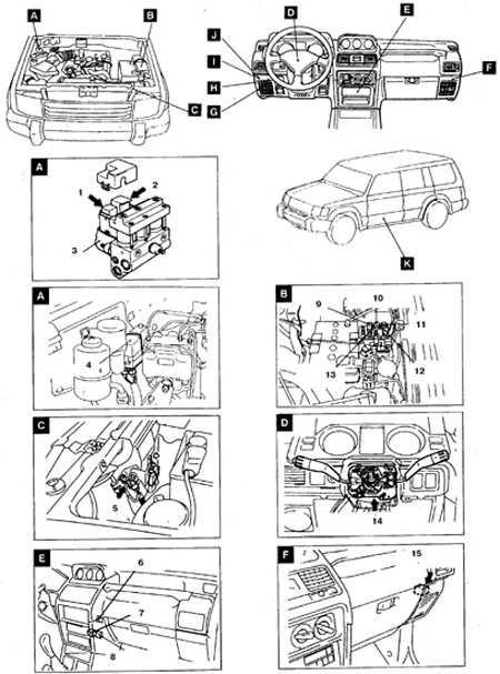 Расположение реле и предохранителей — Mitsubishi Pajero
