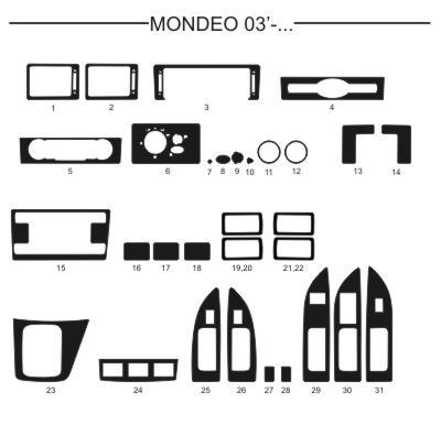 Dekor interiéru Ford Mondeo, 2003-2006, carbon plus