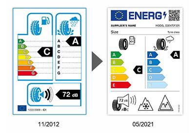 El nuevo etiquetado de neumáticos de la UE ayudará a elegir neumáticos más eficientes