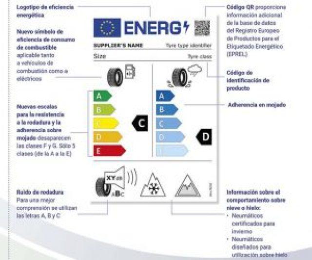 Etiqueta neumáticos UE