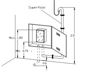 Ubicación Caja Protección Medida con acometida aérea