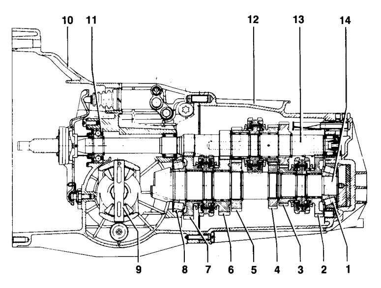 Ауди 80, 90, Купе (Б3). Снятие и установка коробки передач