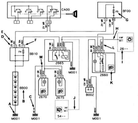 Ситроен Ксантия. Схемы электрооборудования. Citroen Xantia