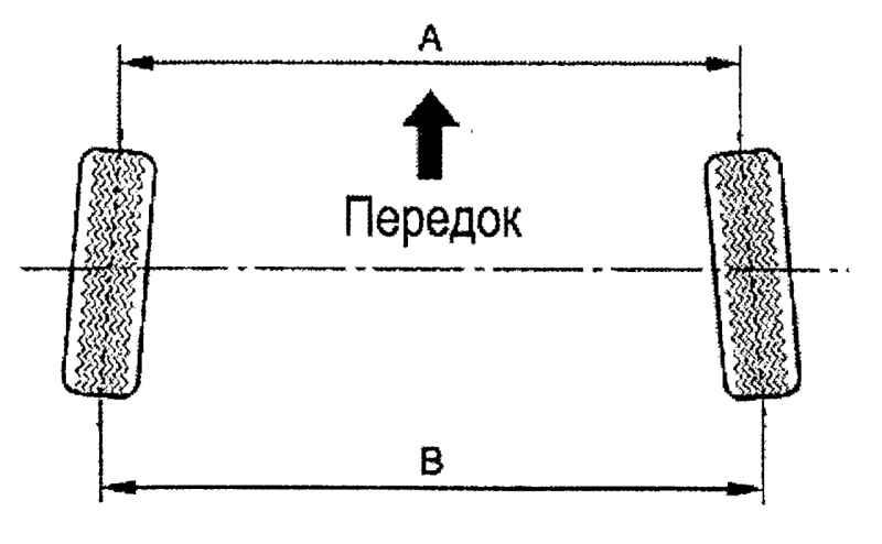 Дэу Матиз. Установочные параметры колес и их регулировка