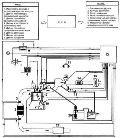 Хендай Акцент. Контроль, снижение токсичности. Hyundai Accent