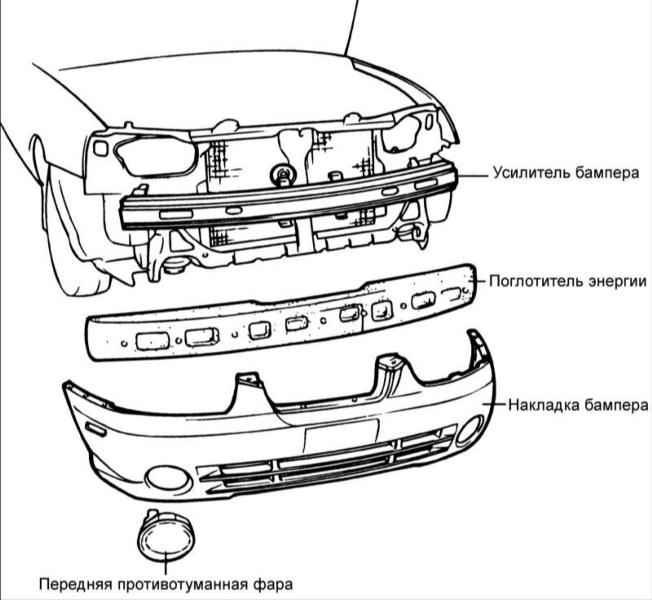Хендай Элантра. Передний бампер. Hyundai Elantra