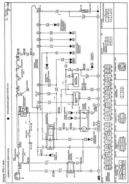 Мазда 323. Инжекторный двигатель. Управление двигателя