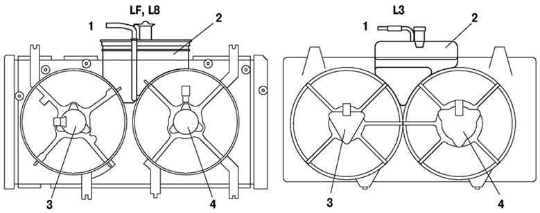 Мазда 6. Вентилятор, обтекатель радиатора, расширительный