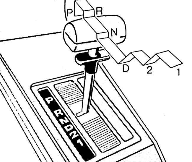 Опель Кадетт Е. Автоматическая коробка передач. Opel Kadett E