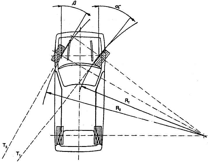 Шкода Октавия. Колеса (установка и геометрия). Skoda Octavia