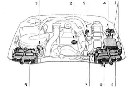 Тойота Ленд Крузер 100. Настройки и текущее обслуживание