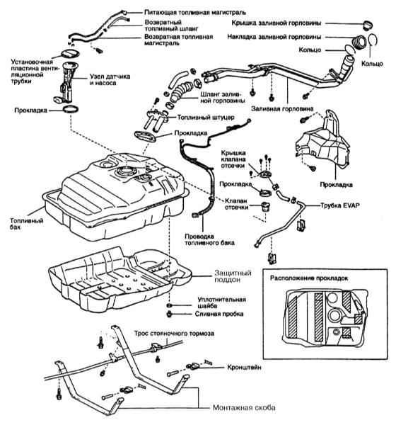 Тойота Ленд Крузер 100. Снятие и установка топливного бака