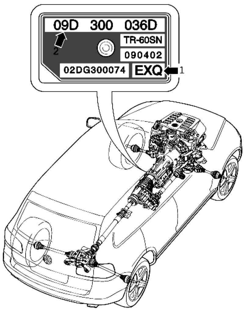 Фольксваген Туарег. Проверка уровня ATF. Volkswagen Touareg