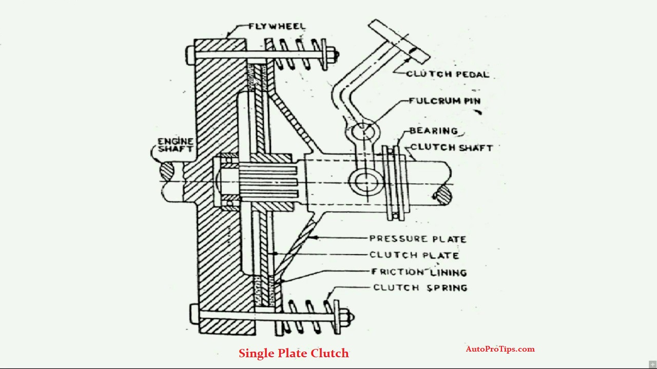 Murray Go Kart Engine Diagram   Wiring Liry on