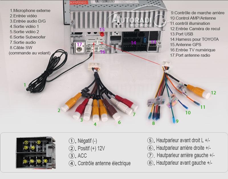 Android Micro Usb Cable Wiring Diagram Autoradio Multim 233 Dia
