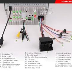 Ford Fiesta Radio Wiring Diagram Powerstat Variable Autotransformer Autoradio Multimedia Win8