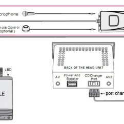 Renault Trafic Wiring Diagram 6 Volt To 12 Conversion Interfaces Usb Sd Mp3 8 Pins - Boitier Ipod/iphone Auxiliaire Hightech-privee.com